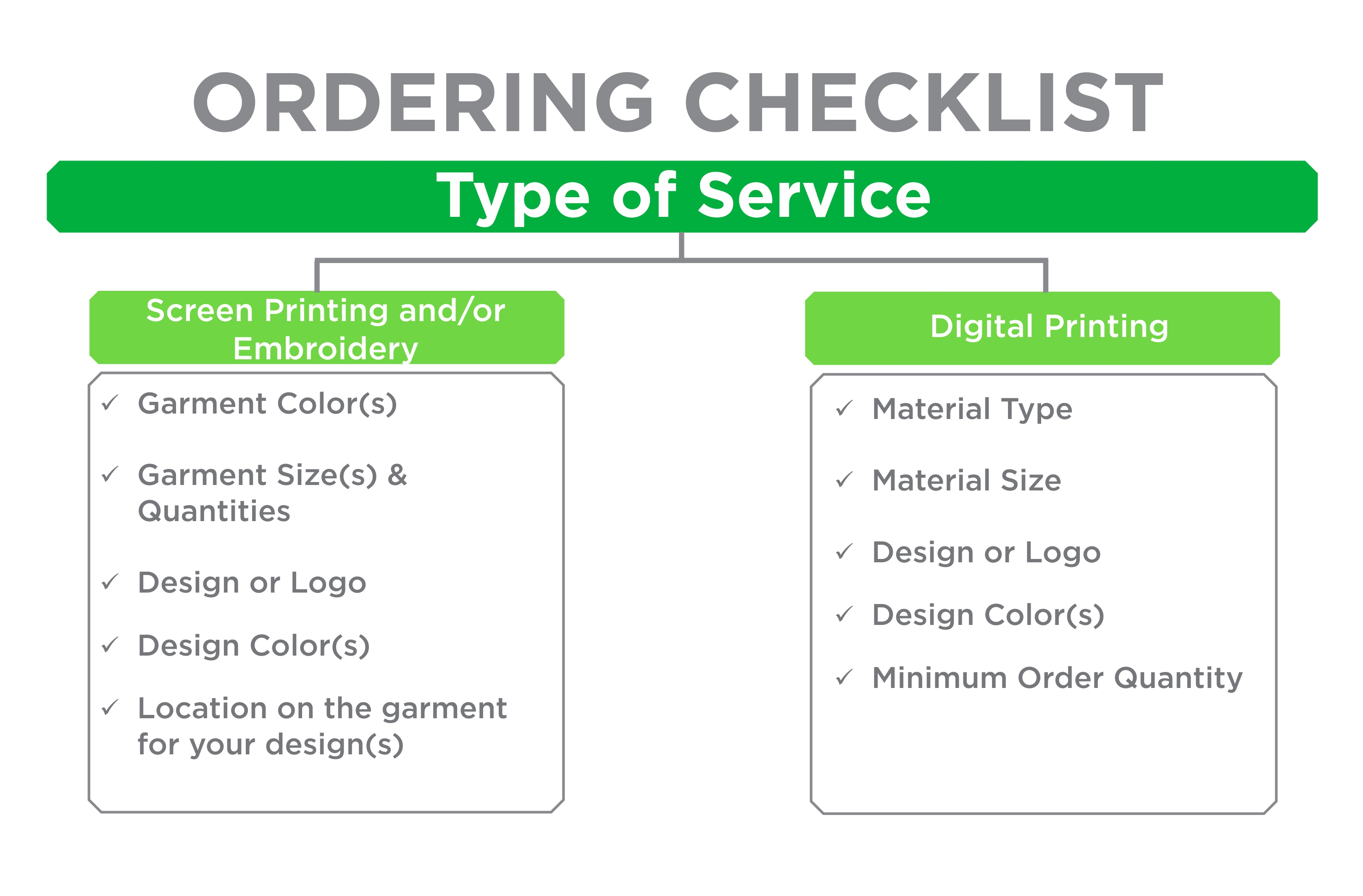 374abd6f8 Ordering Checklist to Streamline the Process - ATS Printing